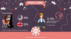 women-and-gaming-300x165