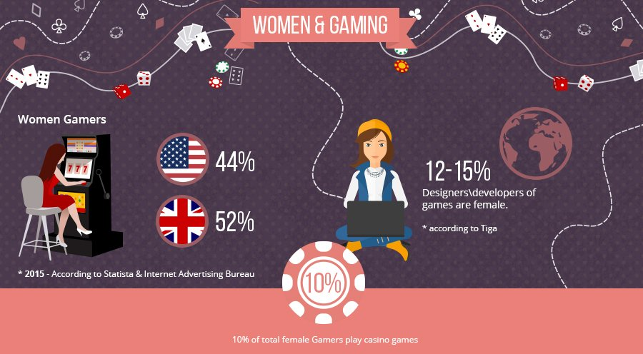 women-and-gaming